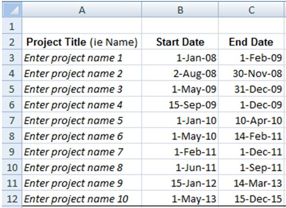 PMP-worksheet3