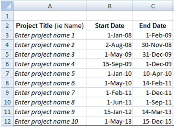 PMP-worksheet3