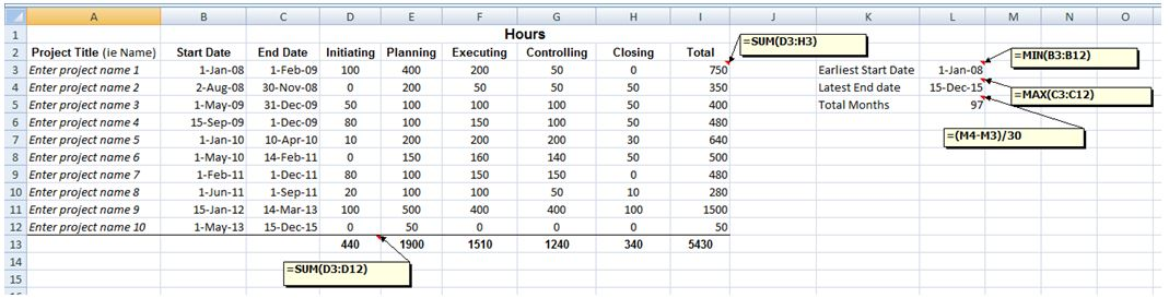How to Create Your Own PMP Application Worksheet