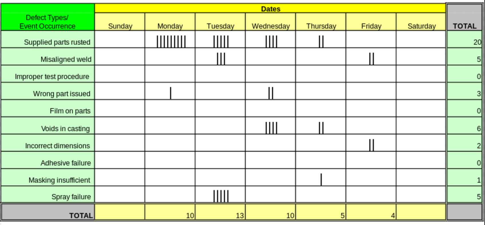 check in sheet template